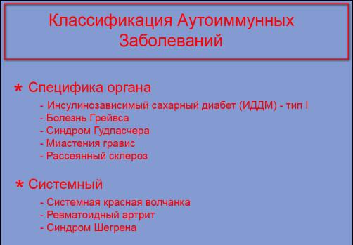 Классификация аутоиммунных заболеваний